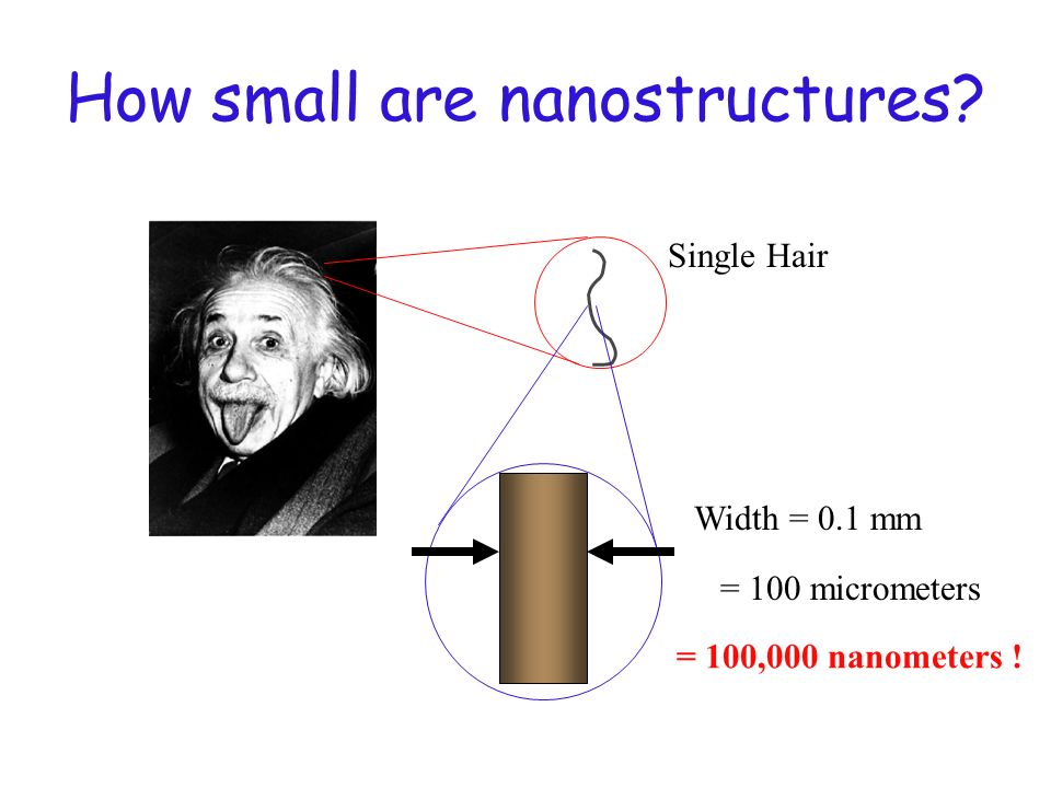 How small are nanostructures Single Hair Width = 0.1 mm = 100 micrometers = 100,000 nanometers !