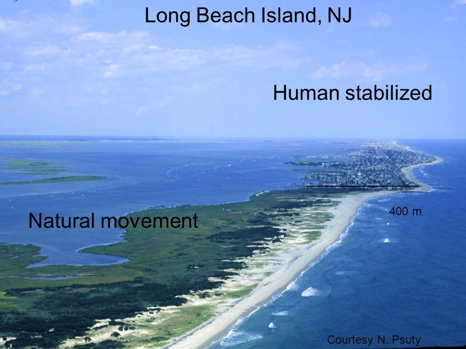 Human stabilized Natural movement 400 m Long Beach Island, NJ Courtesy N. Psuty