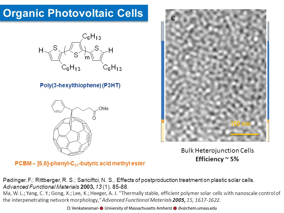 PCBM – [6,6]-phenyl-C 61 -butyric acid methyl ester Poly(3-hexylthiophene) (P3HT) Organic Photovoltaic Cells Bulk Heterojunction Cells Efficiency ~ 5% Padinger, F.; Rittberger, R.