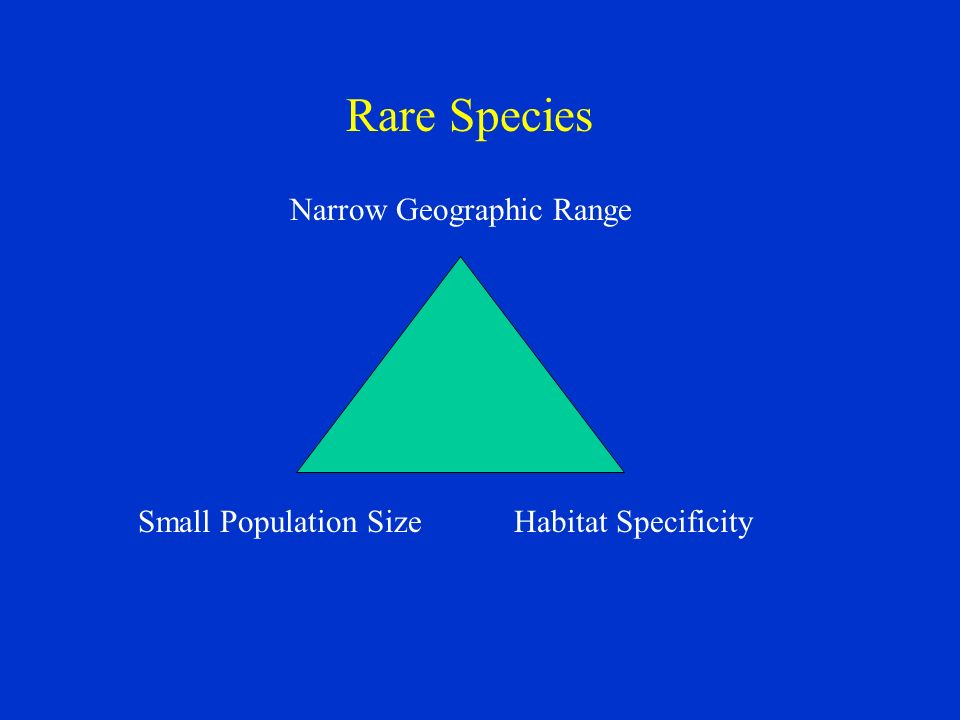 Rare Species Narrow Geographic Range Small Population SizeHabitat Specificity