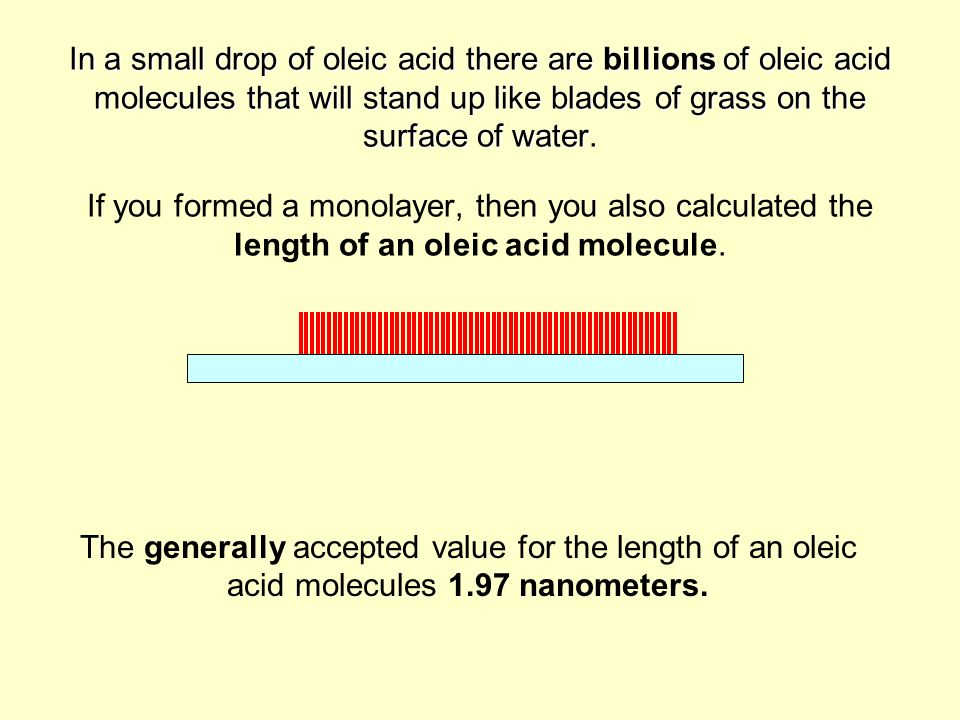 In a small drop of oleic acid there are billions of oleic acid molecules that will stand up like blades of grass on the surface of water In a small drop of oleic acid there are billions of oleic acid molecules that will stand up like blades of grass on the surface of water.