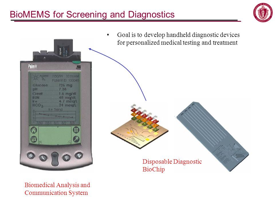 Goal is to develop handheld diagnostic devices for personalized medical testing and treatment BioMEMS for Screening and Diagnostics Biomedical Analysis and Communication System Disposable Diagnostic BioChip