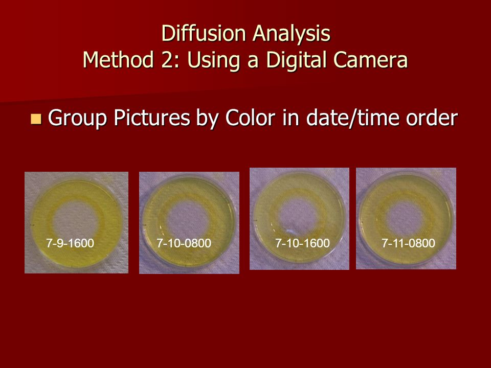 Diffusion Analysis Method 2: Using a Digital Camera Group Pictures by Color in date/time order Group Pictures by Color in date/time order