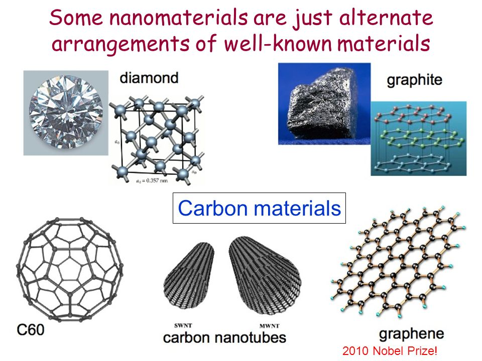 Some nanomaterials are just alternate arrangements of well-known materials Carbon materials 2010 Nobel Prize!
