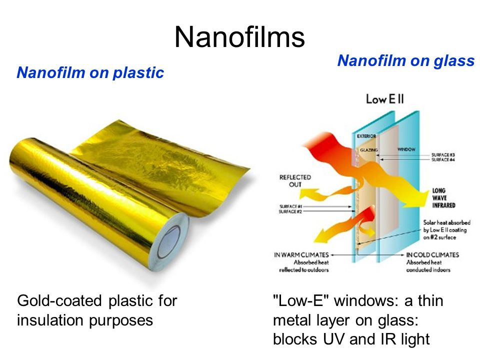 Nanofilms Gold-coated plastic for insulation purposes