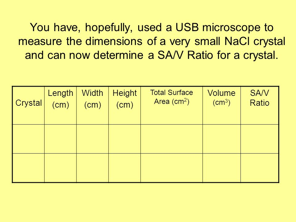 You have, hopefully, used a USB microscope to measure the dimensions of a very small NaCl crystal and can now determine a SA/V Ratio for a crystal.
