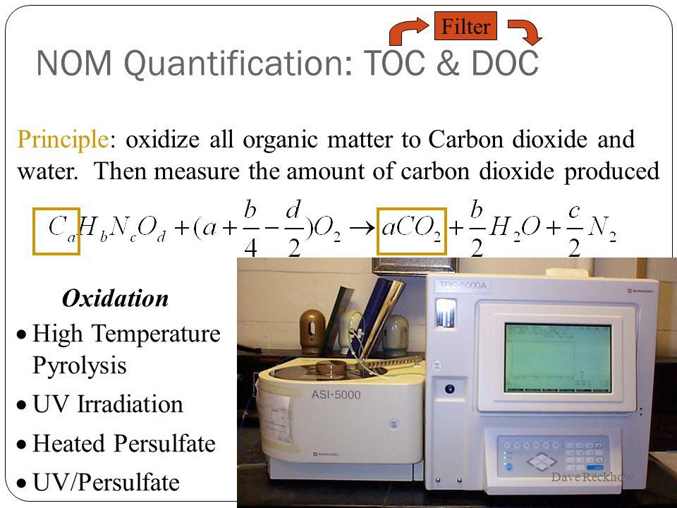 NOM Quantification: TOC & DOC 19 Oxidation High Temperature Pyrolysis UV Irradiation Heated Persulfate UV/Persulfate Principle Principle: oxidize all