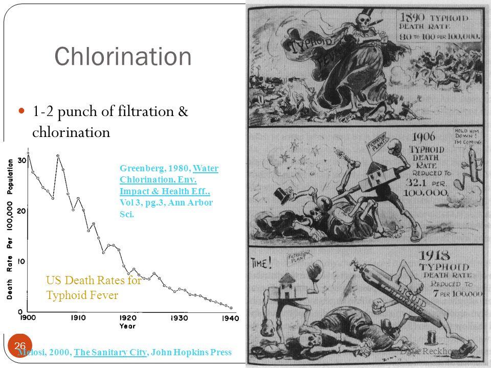 26 Chlorination 1-2 punch of filtration & chlorination Melosi, 2000, The Sanitary City, John Hopkins Press Greenberg, 1980, Water Chlorination, Env. I