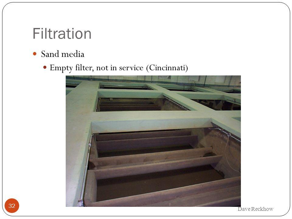 Filtration Sand media Empty filter, not in service (Cincinnati) 32 Dave Reckhow