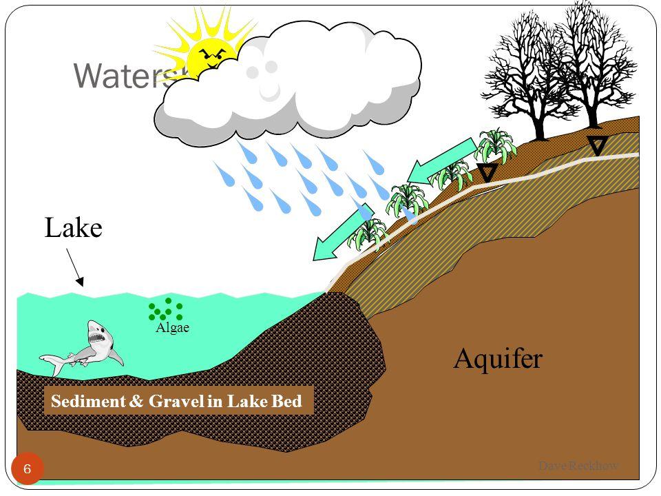 Watershed Origins 6 Aquifer Lake Sediment & Gravel in Lake Bed Algae 6 Dave Reckhow