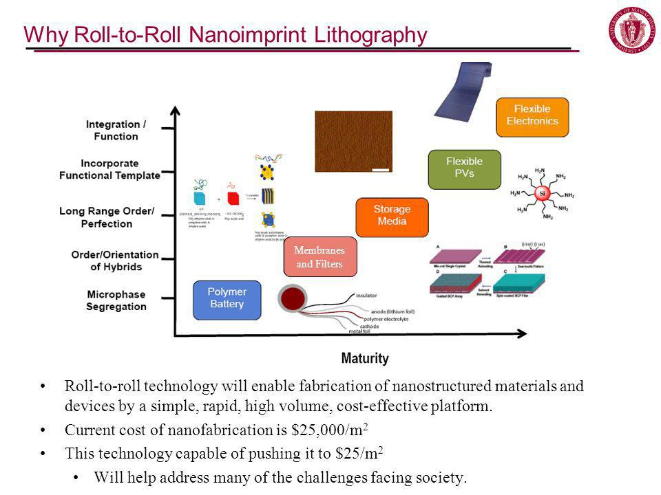 Why Roll-to-Roll Nanoimprint Lithography Roll-to-roll technology will enable fabrication of nanostructured materials and devices by a simple, rapid, high volume, cost-effective platform.