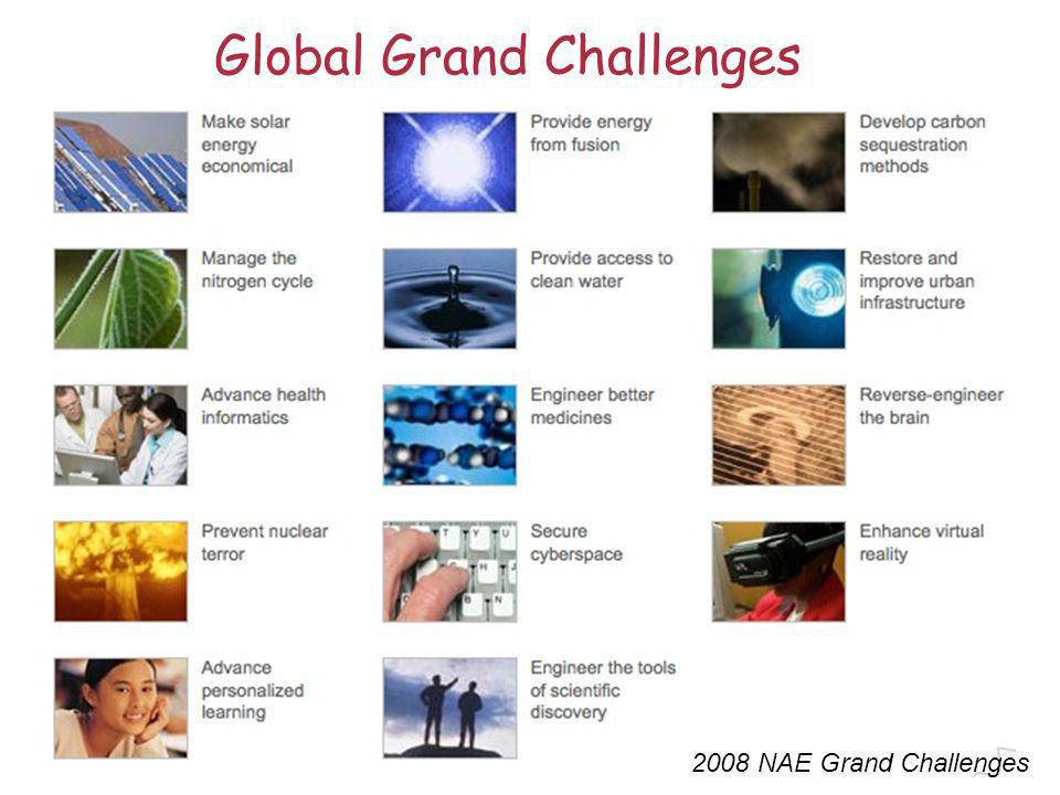 Global Grand Challenges 2008 NAE Grand Challenges