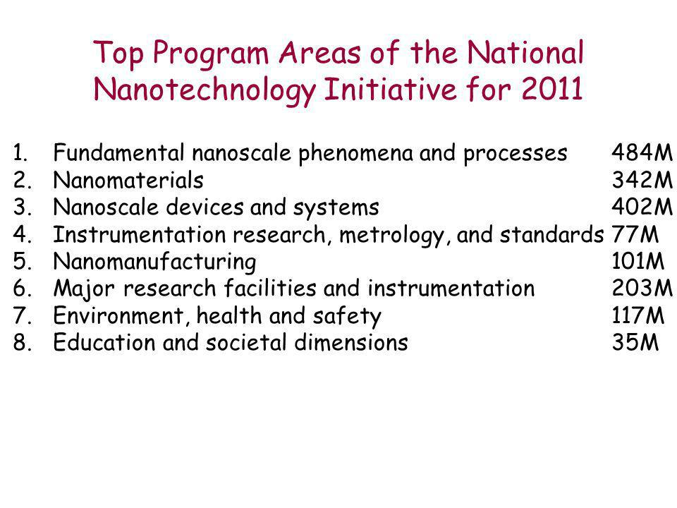 Top Program Areas of the National Nanotechnology Initiative for 2011 1.