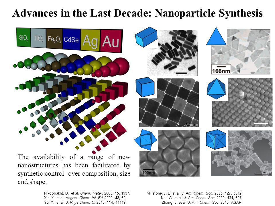 Advances in the Last Decade: Nanoparticle Synthesis The availability of a range of new nanostructures has been facilitated by synthetic control over composition, size and shape.