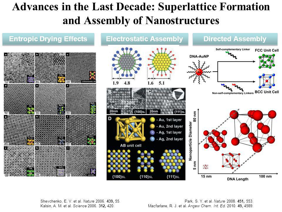 Advances in the Last Decade: Superlattice Formation and Assembly of Nanostructures Shevchenko, E.