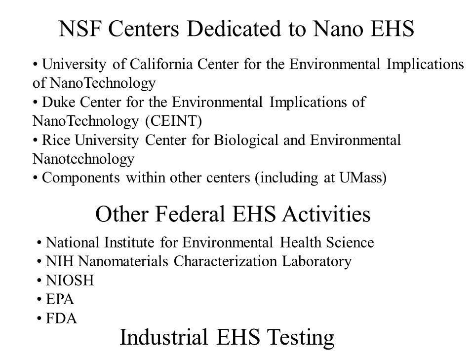 NSF Centers Dedicated to Nano EHS University of California Center for the Environmental Implications of NanoTechnology Duke Center for the Environmental Implications of NanoTechnology (CEINT) Rice University Center for Biological and Environmental Nanotechnology Components within other centers (including at UMass) Other Federal EHS Activities National Institute for Environmental Health Science NIH Nanomaterials Characterization Laboratory NIOSH EPA FDA Industrial EHS Testing