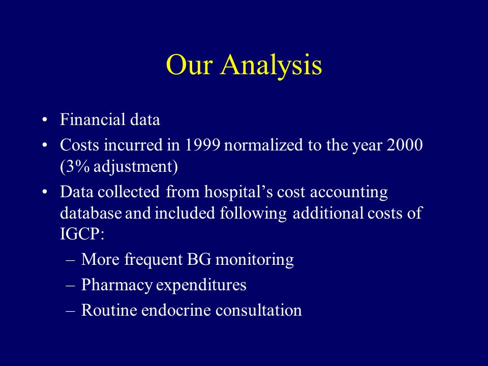 Our Analysis Financial data Costs incurred in 1999 normalized to the year 2000 (3% adjustment) Data collected from hospitals cost accounting database