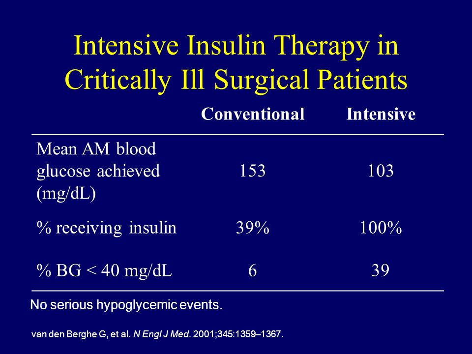 Intensive Insulin Therapy in Critically Ill Surgical Patients van den Berghe G, et al. N Engl J Med. 2001;345:1359–1367. No serious hypoglycemic event