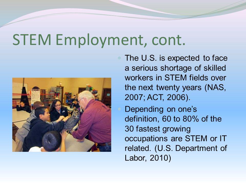 STEM Employment, cont. The U.S.