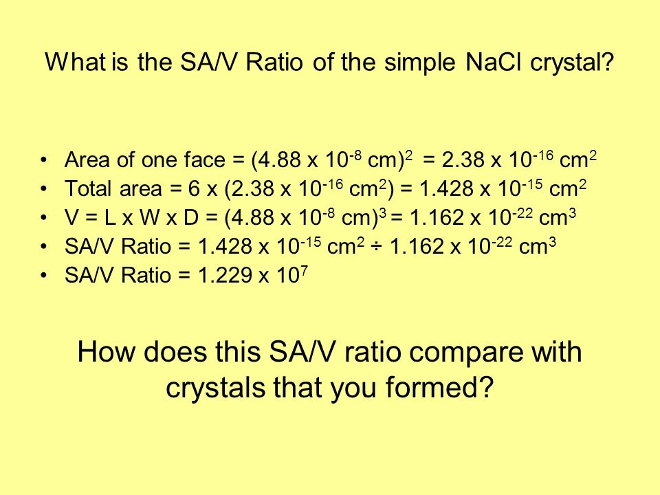 What is the SA/V Ratio of the simple NaCl crystal.