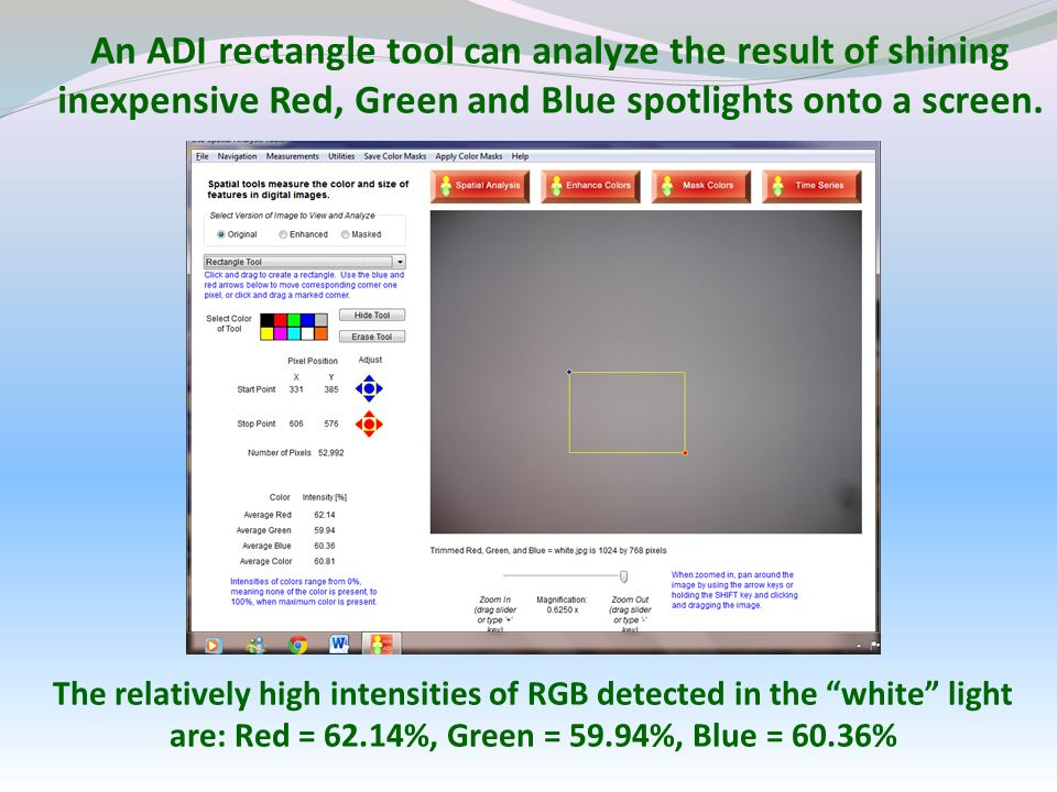 An ADI rectangle tool can analyze the result of shining inexpensive Red, Green and Blue spotlights onto a screen.