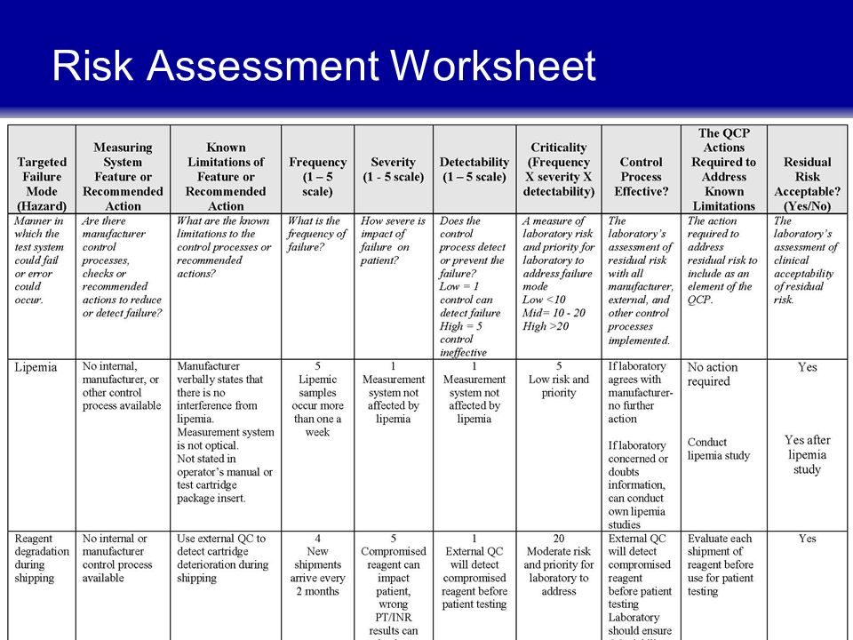 Worksheet Operational Risk Assessment Worksheet the new ep23 laboratory quality control based on risk management assessment worksheet 24