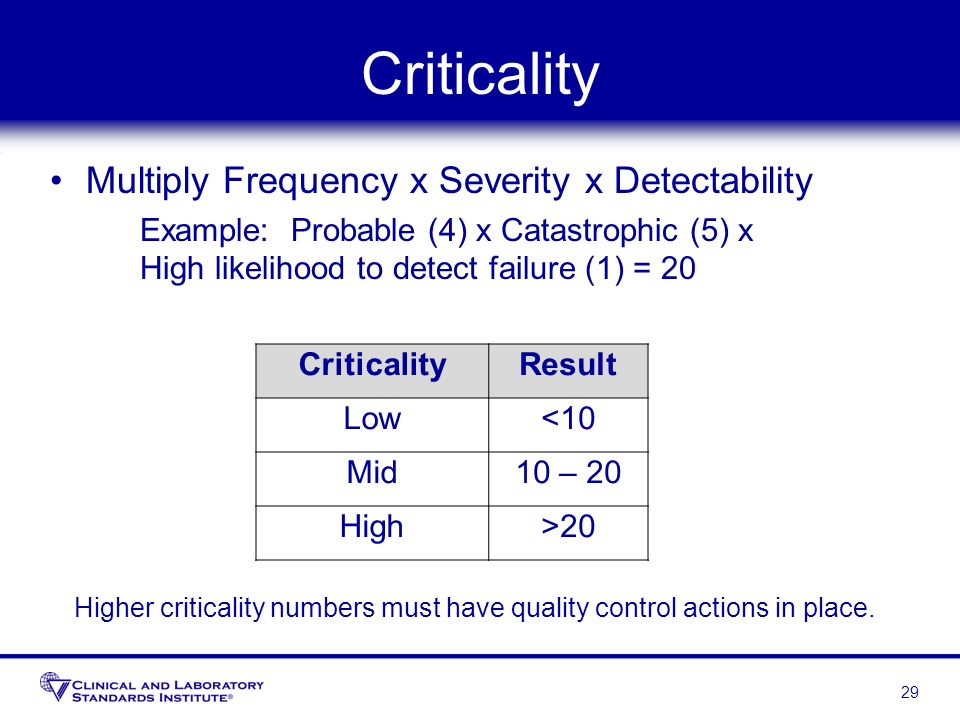 Criticality Multiply Frequency x Severity x Detectability Example: Probable (4) x Catastrophic (5) x High likelihood to detect failure (1) = 20 29 Cri
