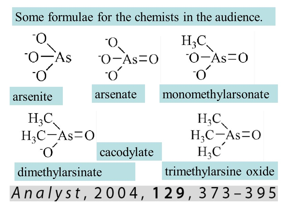 Some formulae for the chemists in the audience. arsenite dimethylarsinate arsenatemonomethylarsonate cacodylate trimethylarsine oxide