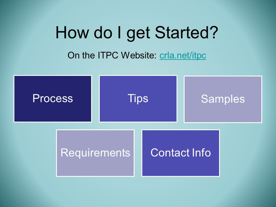 ProcessTips Samples RequirementsContact Info How do I get Started.