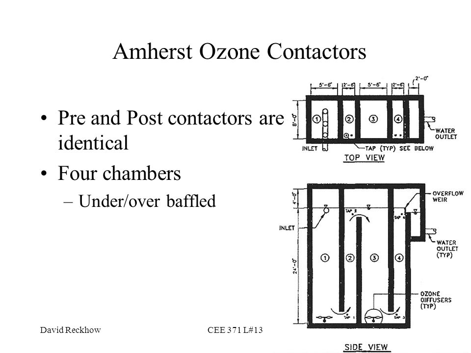 Amherst Ozone Contactors David ReckhowCEE 371 L#137 Pre and Post contactors are identical Four chambers –Under/over baffled