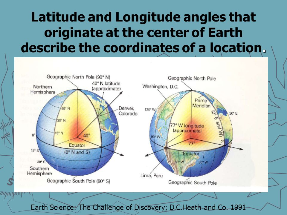 Latitude and Longitude angles that originate at the center of Earth describe the coordinates of a location.