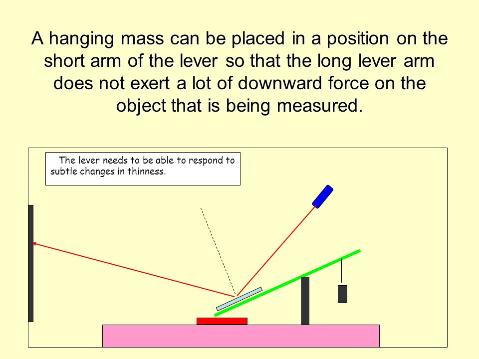 A hanging mass can be placed in a position on the short arm of the lever so that the long lever arm does not exert a lot of downward force on the obje