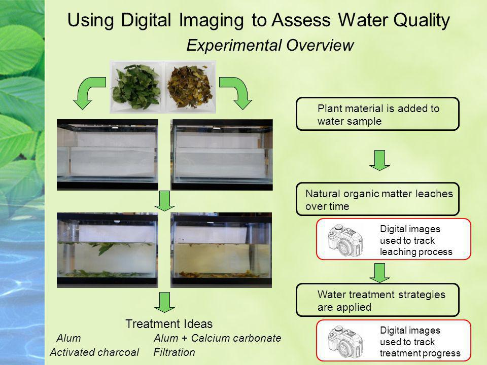 Using Digital Imaging to Assess Water Quality Images of light through water during leaching Time: 0 hours Data Collection