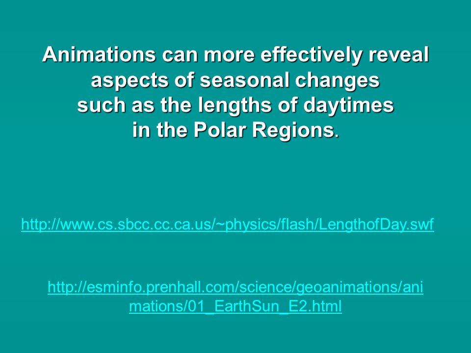 Animations can more effectively reveal aspects of seasonal changes such as the lengths of daytimes in the Polar Regions.