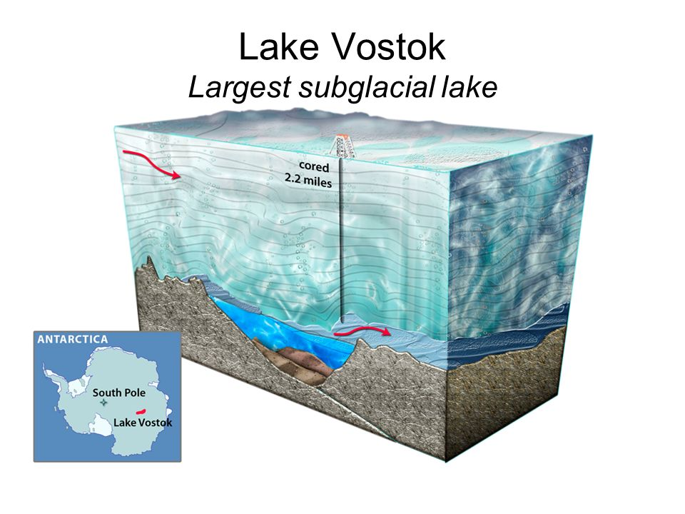 Lake Vostok Largest subglacial lake