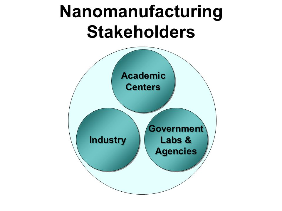 Nanomanufacturing Stakeholders Academic Centers Academic Centers Industry Government Labs & Agencies Government Labs & Agencies