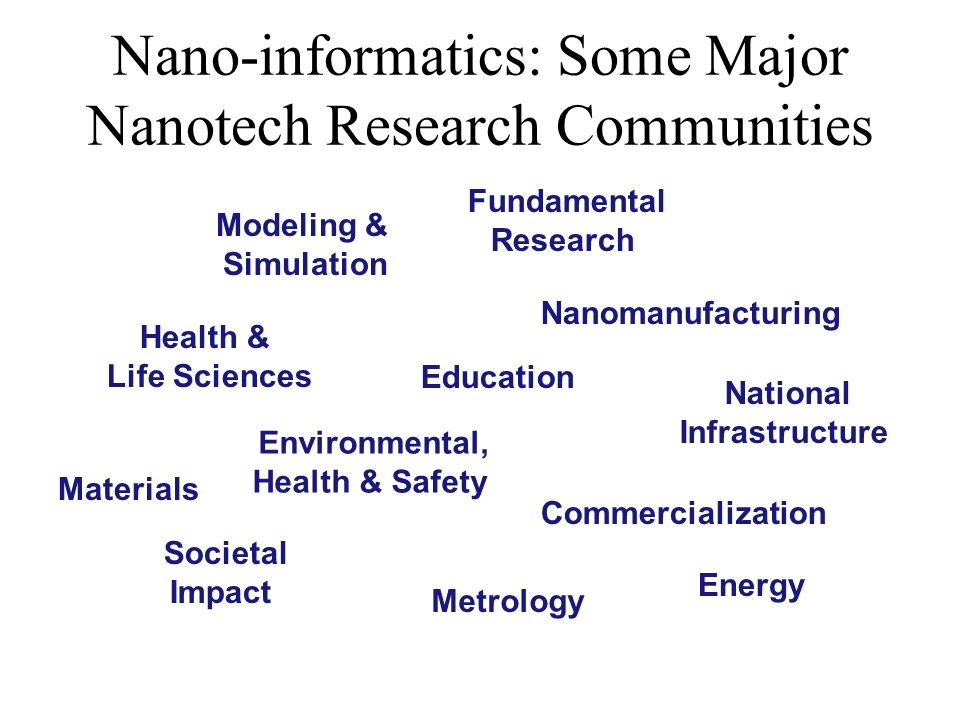 Nano-informatics: Some Major Nanotech Research Communities Nanomanufacturing Environmental, Health & Safety Fundamental Research Societal Impact Modeling & Simulation National Infrastructure Health & Life Sciences Metrology Commercialization Education Energy Materials
