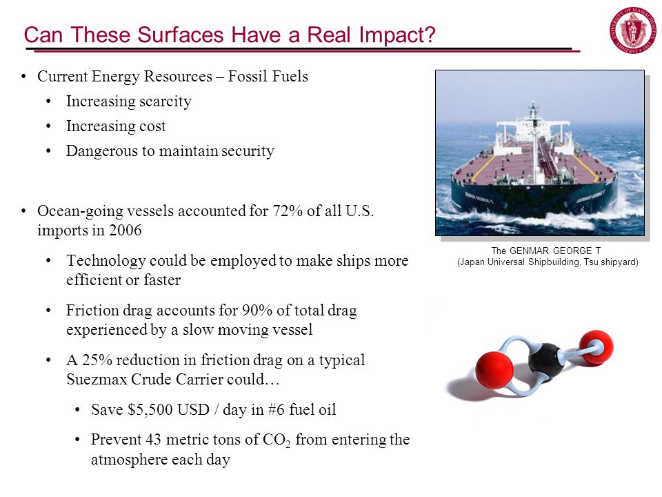 Can These Surfaces Have a Real Impact? 60μm Current Energy Resources – Fossil Fuels Increasing scarcity Increasing cost Dangerous to maintain security