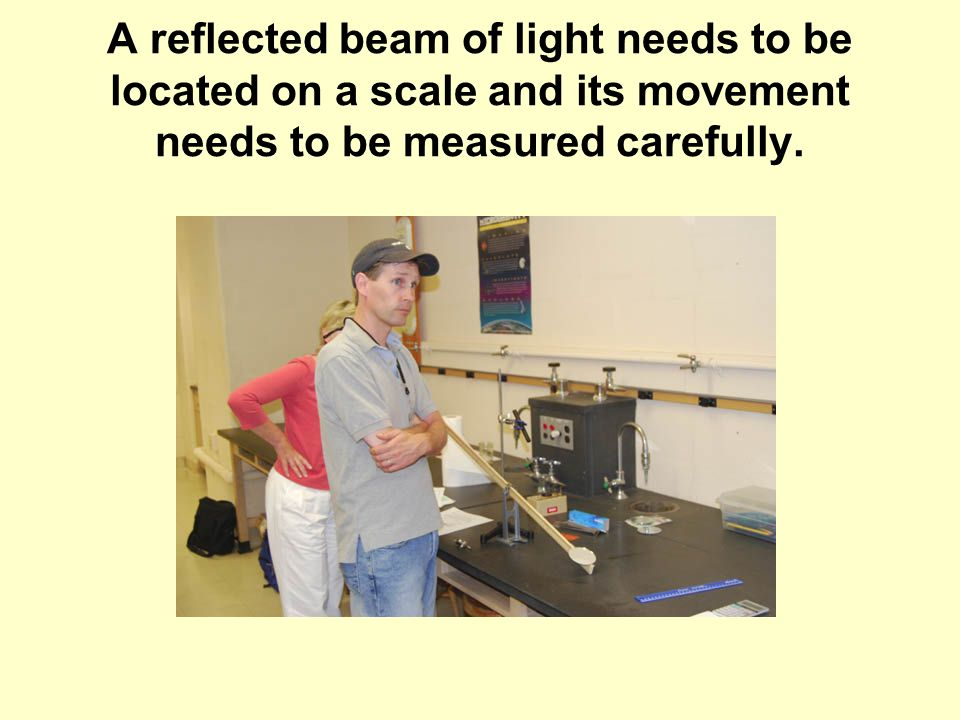 A reflected beam of light needs to be located on a scale and its movement needs to be measured carefully.