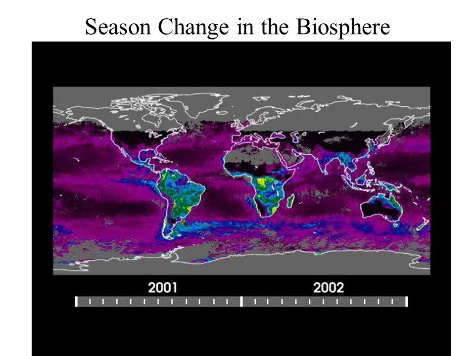 Season Change in the Biosphere