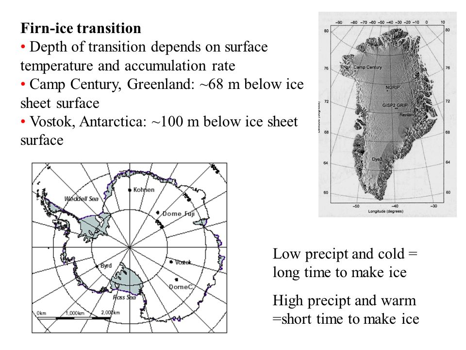 Firn-ice transition Depth of transition depends on surface temperature and accumulation rate Camp Century, Greenland: ~68 m below ice sheet surface Vo