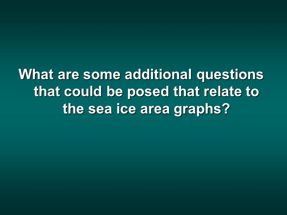 What are some additional questions that could be posed that relate to the sea ice area graphs
