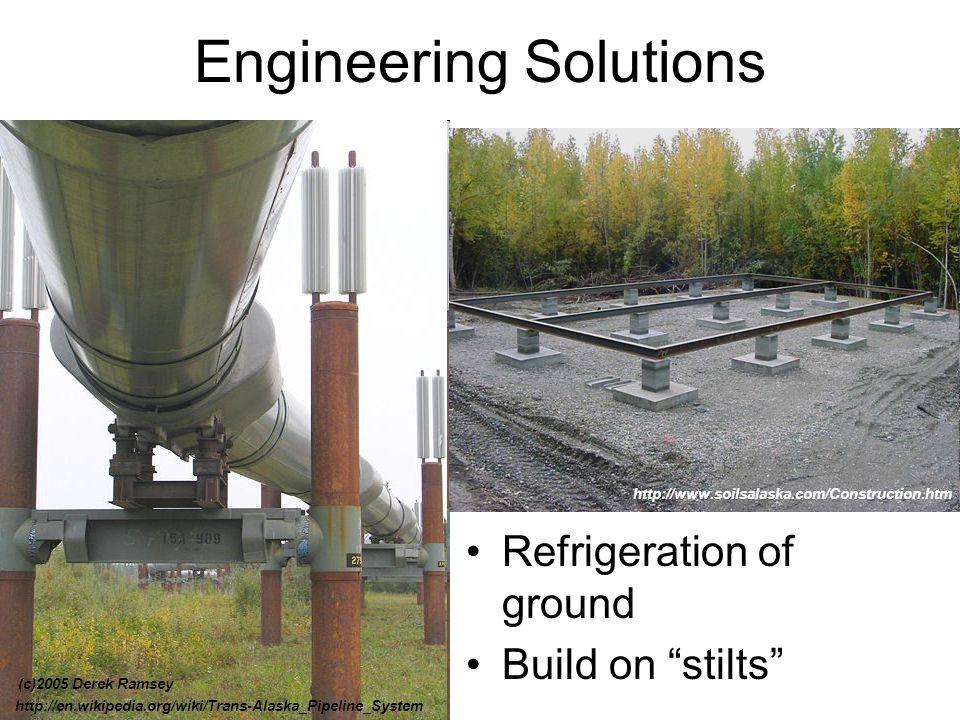 Engineering Solutions Refrigeration of ground Build on stilts (c)2005 Derek Ramsey http://en.wikipedia.org/wiki/Trans-Alaska_Pipeline_System http://www.soilsalaska.com/Construction.htm