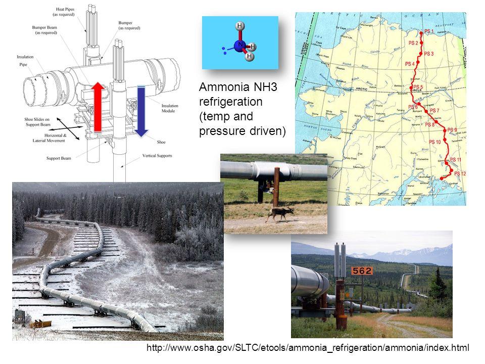 Ammonia NH3 refrigeration (temp and pressure driven) http://www.osha.gov/SLTC/etools/ammonia_refrigeration/ammonia/index.html