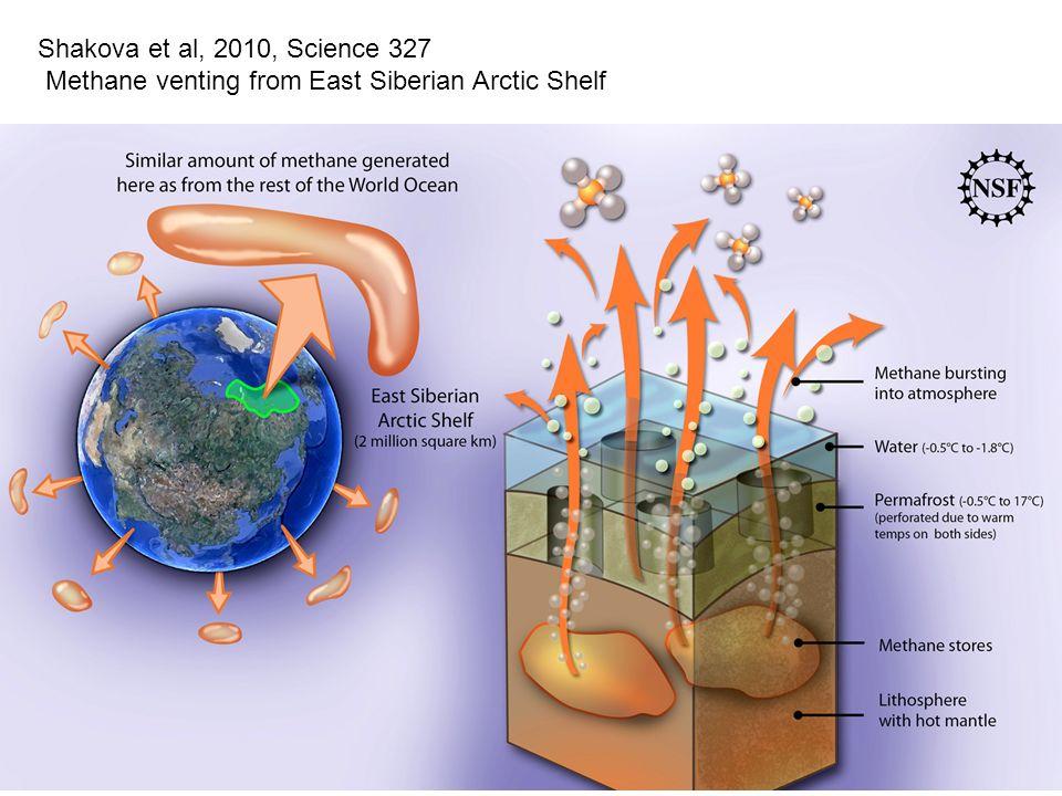 Shakova et al, 2010, Science 327 Methane venting from East Siberian Arctic Shelf