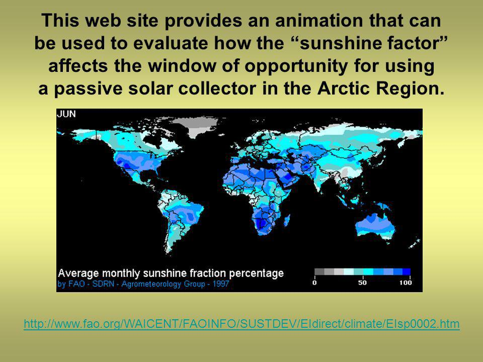 This web site provides an animation that can be used to evaluate how the sunshine factor affects the window of opportunity for using a passive solar collector in the Arctic Region.