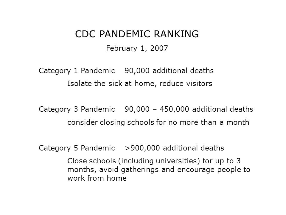 CDC PANDEMIC RANKING February 1, 2007 Category 1 Pandemic90,000 additional deaths Isolate the sick at home, reduce visitors Category 3 Pandemic90,000 – 450,000 additional deaths consider closing schools for no more than a month Category 5 Pandemic>900,000 additional deaths Close schools (including universities) for up to 3 months, avoid gatherings and encourage people to work from home