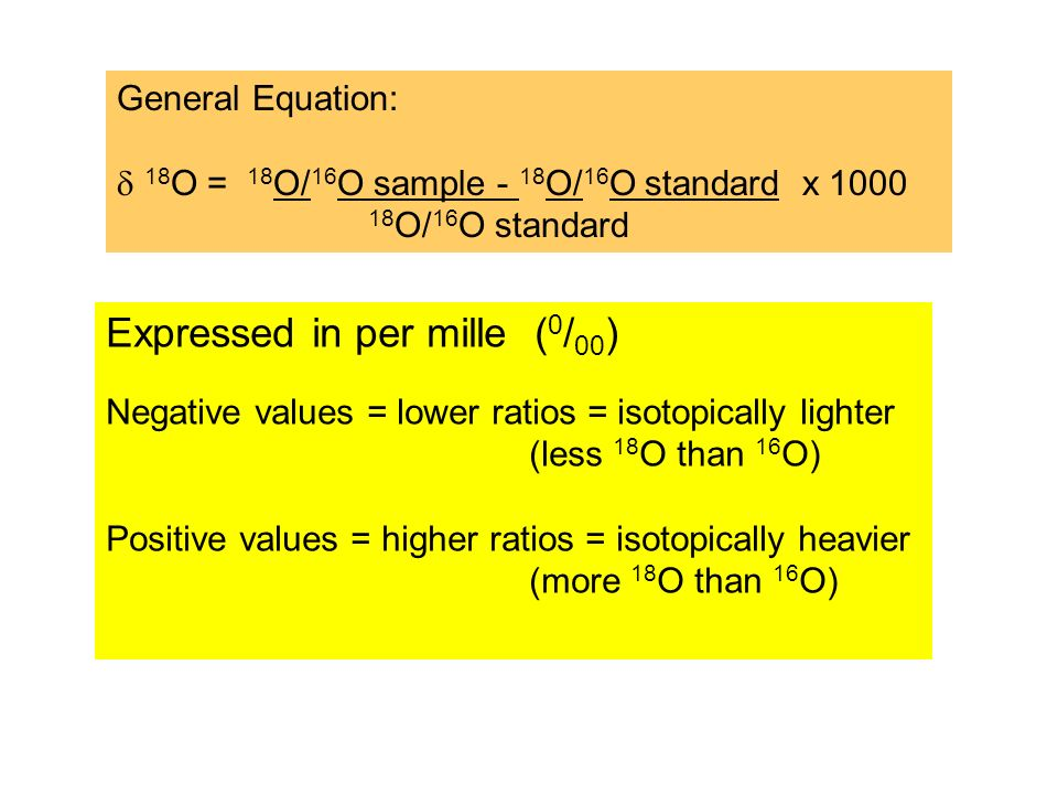 General Equation: 18 O = 18 O/ 16 O sample - 18 O/ 16 O standard x O/ 16 O standard Expressed in per mille ( 0 / 00 ) Negative values = lower ratios = isotopically lighter (less 18 O than 16 O) Positive values = higher ratios = isotopically heavier (more 18 O than 16 O)