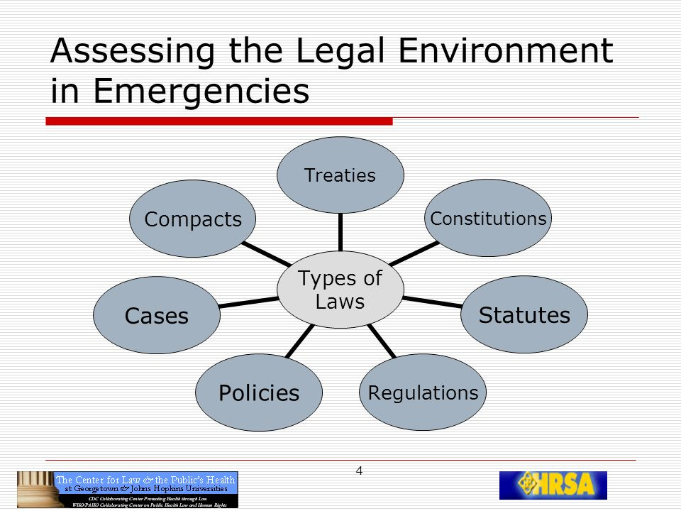25 EMAC Responses in Future Emergencies Potential state approaches to fill the pool: Expansion of temporary hiring procedures under state laws to systematize these processes Amendment of EMAC to include coverage for a broader array of VHPs
