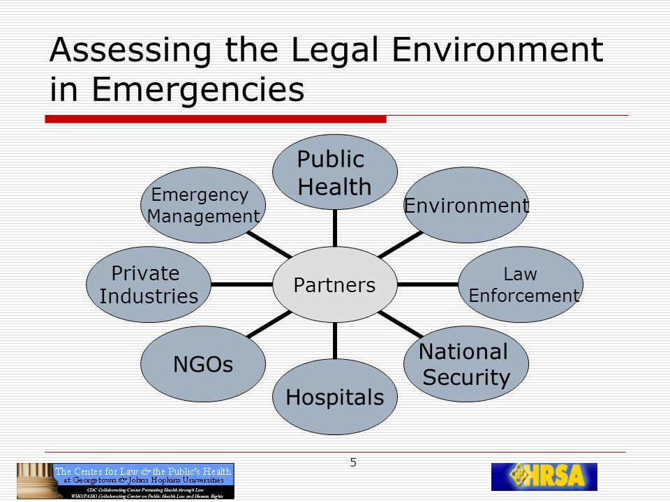 6 Assessing the Legal Environment in Emergencies Actors Public Health Officials Lab Directors Police Officers Federal Agents Health Care Workers Health Administrators VolunteersMilitary